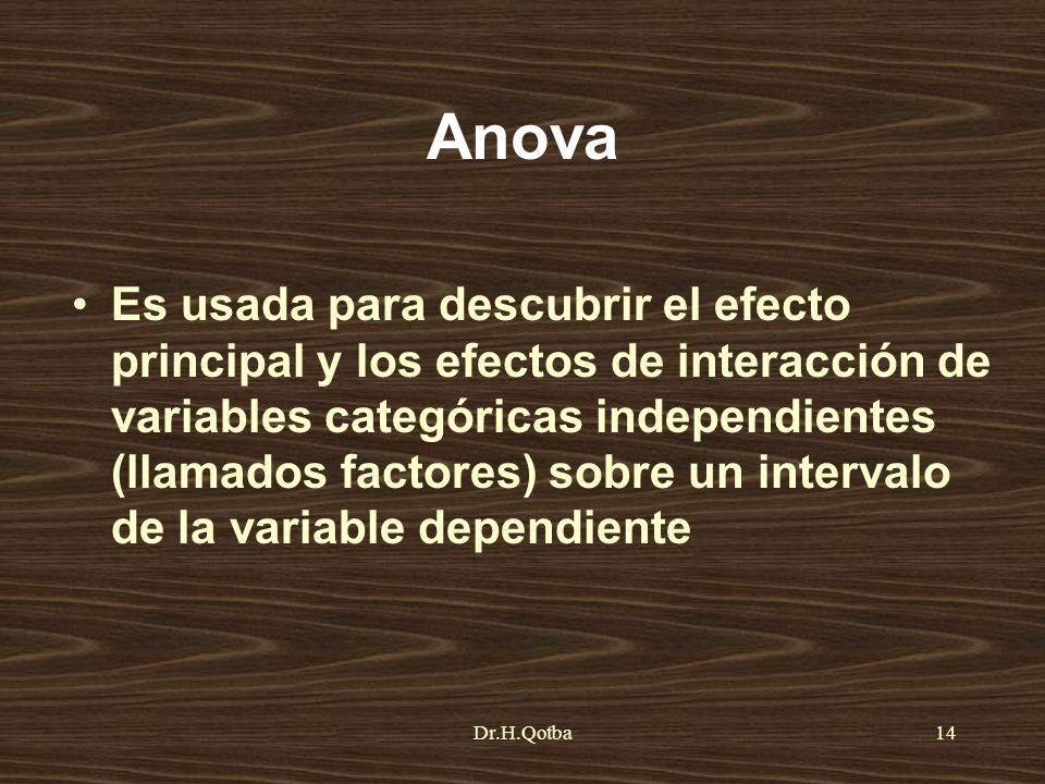 Dr.H.Qotba14 Anova Es usada para descubrir el efecto principal y los efectos de interacción de variables categóricas independientes (llamados factores