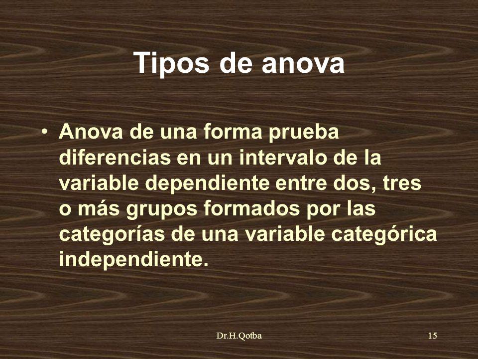 Dr.H.Qotba15 Tipos de anova Anova de una forma prueba diferencias en un intervalo de la variable dependiente entre dos, tres o más grupos formados por
