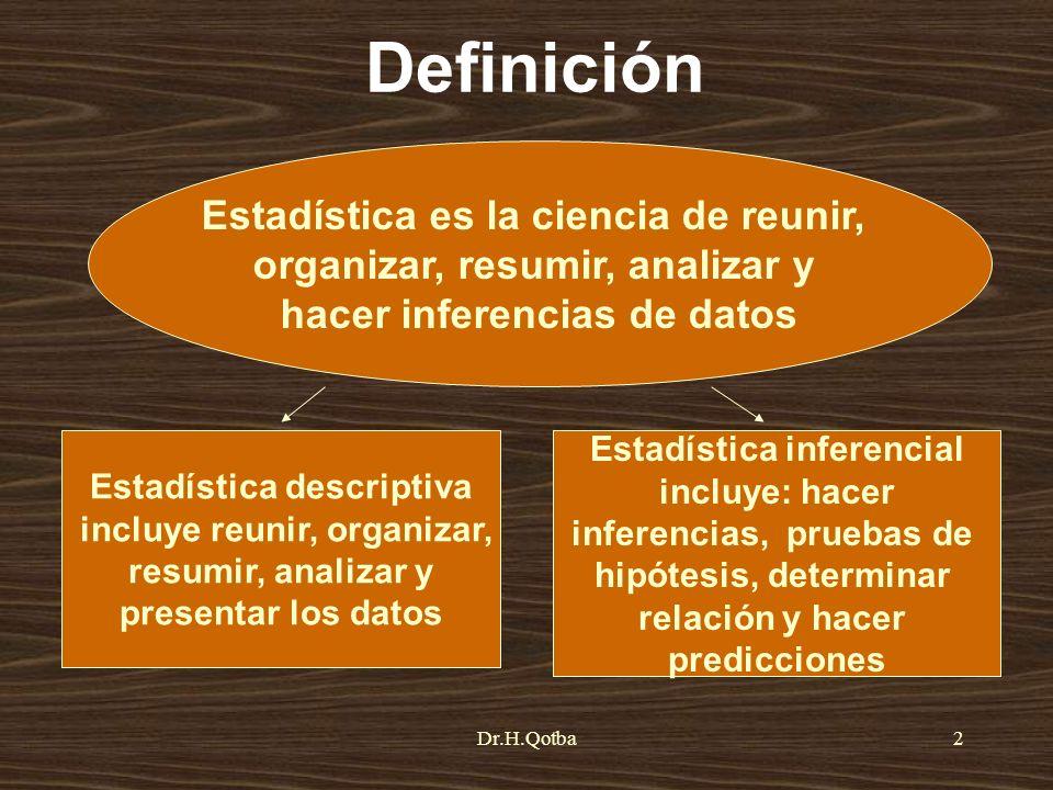 Dr.H.Qotba2 Definición Estadística es la ciencia de reunir, organizar, resumir, analizar y hacer inferencias de datos Estadística descriptiva incluye