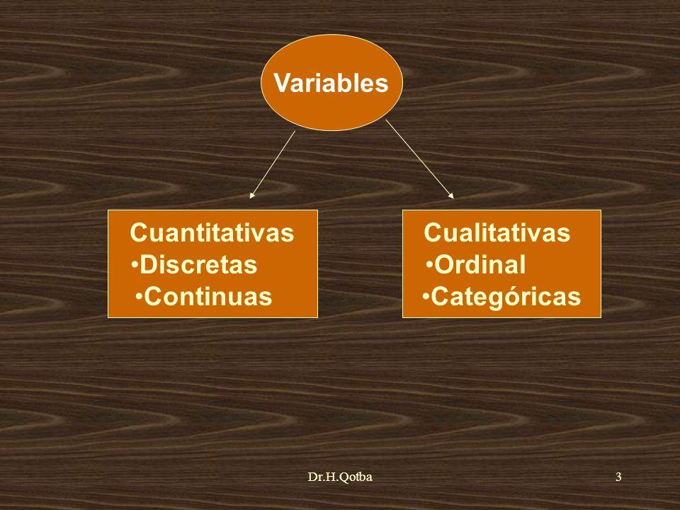Dr.H.Qotba3 Variables Cuantitativas Discretas Continuas Cualitativas Ordinal Categóricas