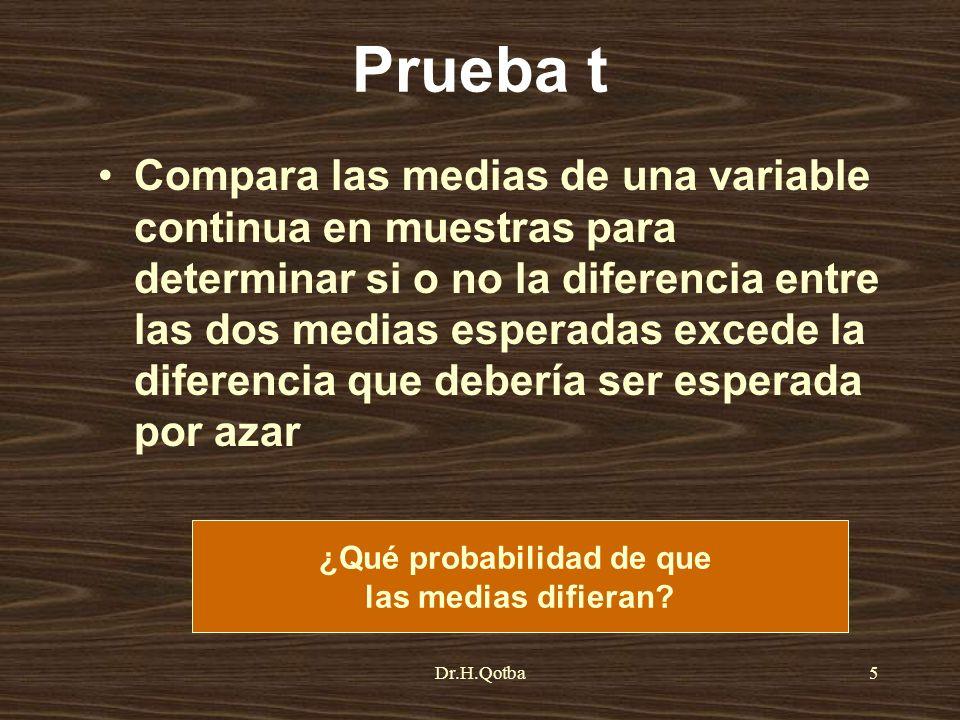 Dr.H.Qotba5 Prueba t Compara las medias de una variable continua en muestras para determinar si o no la diferencia entre las dos medias esperadas exce