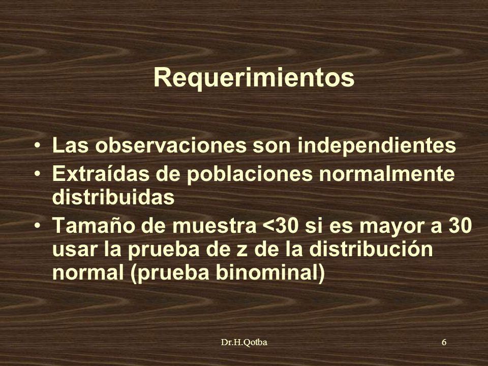 Dr.H.Qotba6 Requerimientos Las observaciones son independientes Extraídas de poblaciones normalmente distribuidas Tamaño de muestra <30 si es mayor a