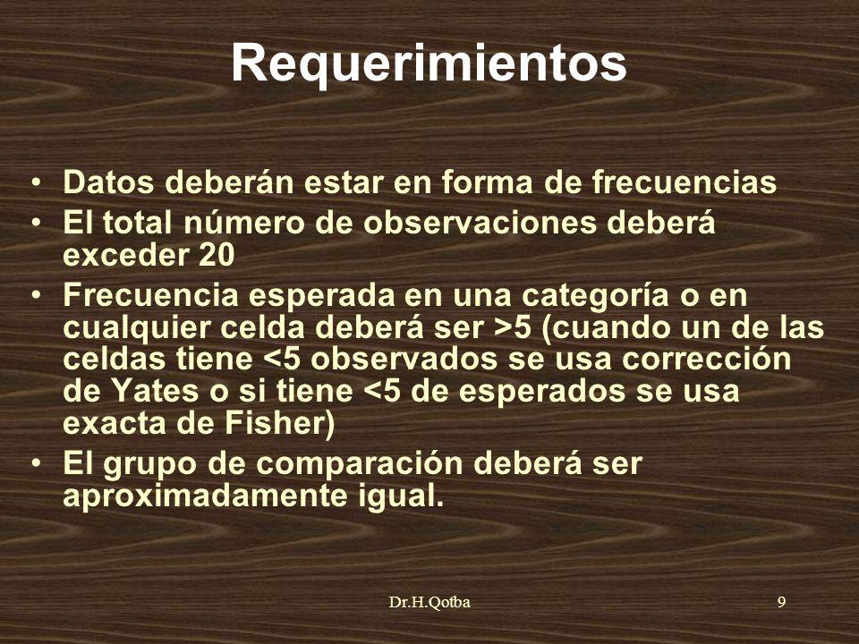 Dr.H.Qotba9 Requerimientos Datos deberán estar en forma de frecuencias El total número de observaciones deberá exceder 20 Frecuencia esperada en una c