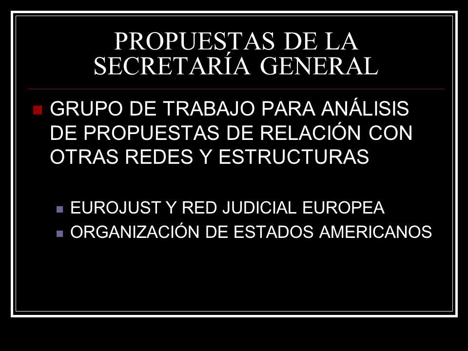 PROPUESTAS DE LA SECRETARÍA GENERAL GRUPO DE TRABAJO PARA ANÁLISIS DE PROPUESTAS DE RELACIÓN CON OTRAS REDES Y ESTRUCTURAS EUROJUST Y RED JUDICIAL EUROPEA ORGANIZACIÓN DE ESTADOS AMERICANOS