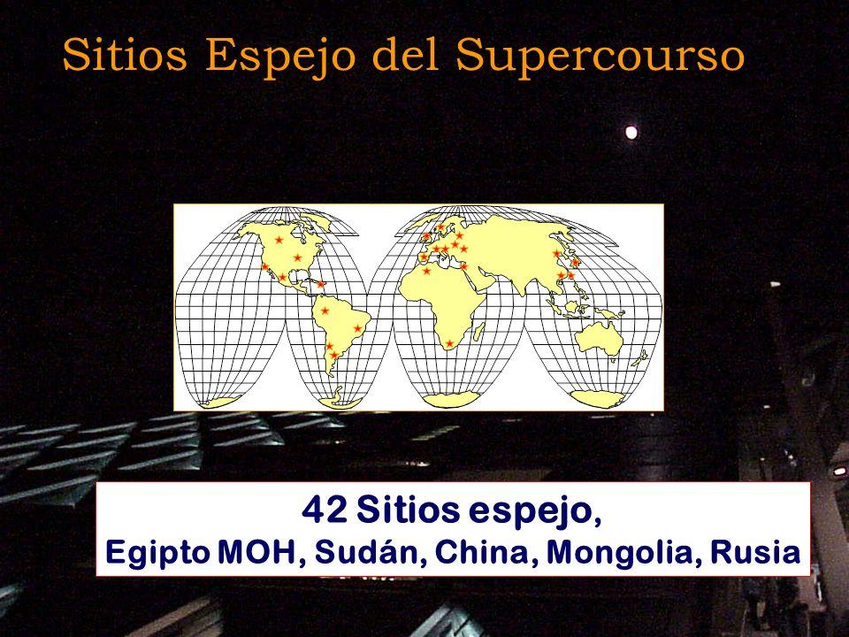 Sitios Espejo del Supercourso 42 Sitios espejo, Egipto MOH, Sudán, China, Mongolia, Rusia