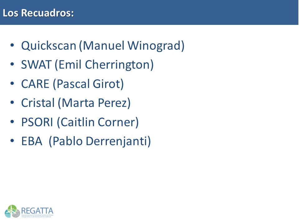 Quickscan (Manuel Winograd) SWAT (Emil Cherrington) CARE (Pascal Girot) Cristal (Marta Perez) PSORI (Caitlin Corner) EBA (Pablo Derrenjanti) Los Recua