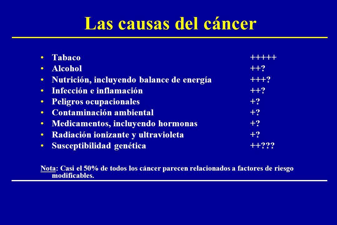 Las causas del cáncer Tabaco+++++ Alcohol++? Nutrición, incluyendo balance de energía+++? Infección e inflamación ++? Peligros ocupacionales+? Contami