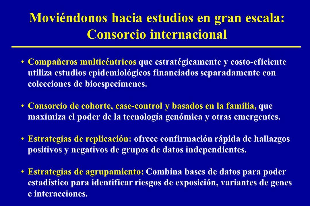 Moviéndonos hacia estudios en gran escala: Consorcio internacional Compañeros multicéntricos que estratégicamente y costo-eficiente utiliza estudios e
