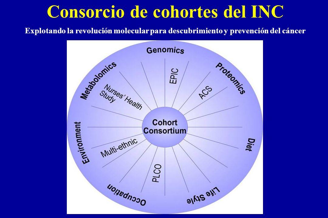 Consorcio de cohortes del INC Explotando la revolución molecular para descubrimiento y prevención del cáncer