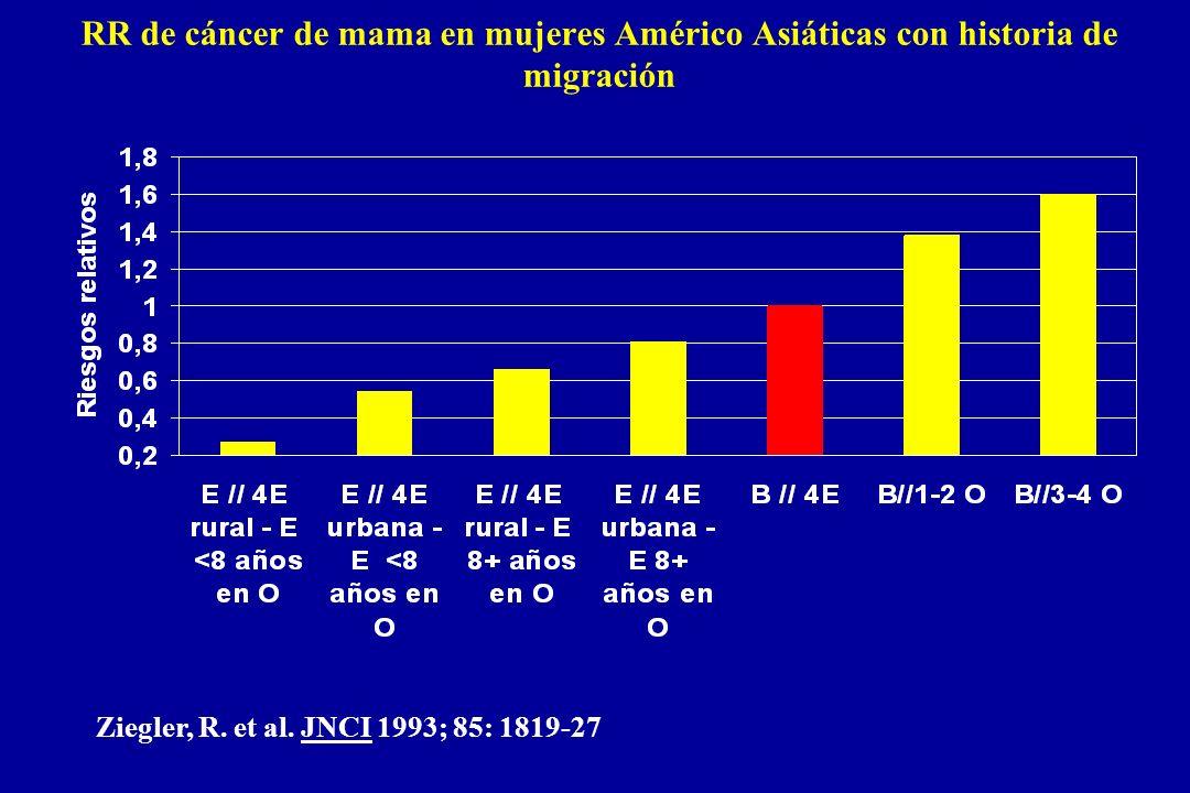 RR de cáncer de mama en mujeres Américo Asiáticas con historia de migración Ziegler, R. et al. JNCI 1993; 85: 1819-27
