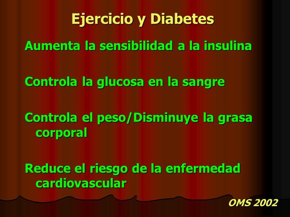 Ejercicio y Diabetes Aumenta la sensibilidad a la insulina Controla la glucosa en la sangre Controla el peso/Disminuye la grasa corporal Reduce el rie