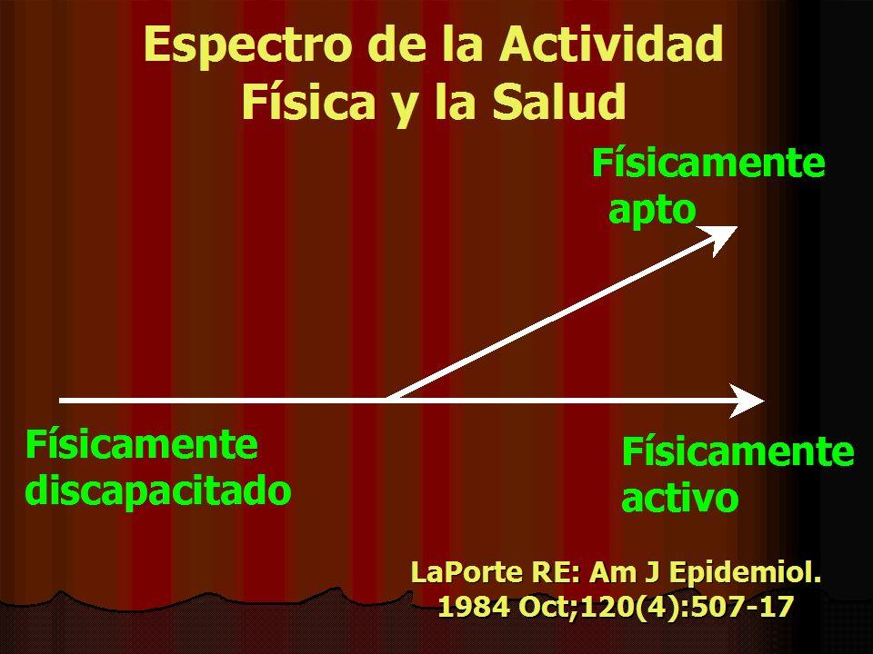 Espectro de la Actividad Física y la Salud Físicamente apto Físicamente activo Físicamente discapacitado LaPorte RE: Am J Epidemiol. 1984 Oct;120(4):5