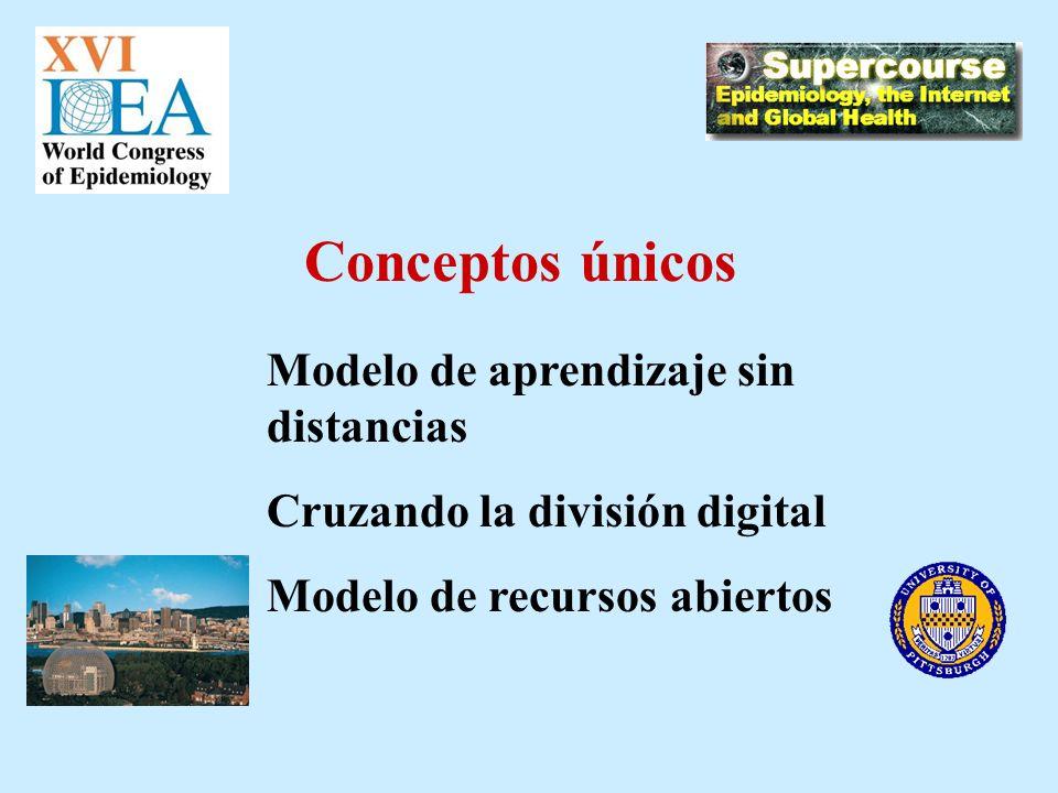 ¿Qué es el Supercurso? El Supercurso es una biblioteca de conferencias powerpoint sobre epidemiología, el Internet y Salud Global en la WWW.