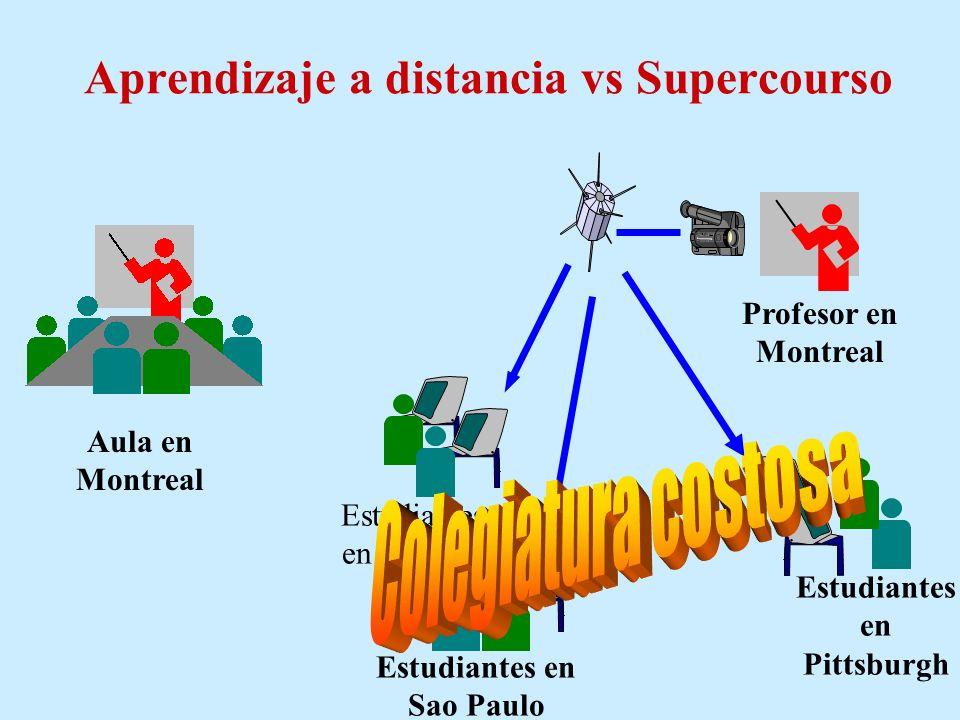 Conceptos únicos Moldeo de aprendizaje sin distancias Cruzando la división digital Modelo de recursos abiertos