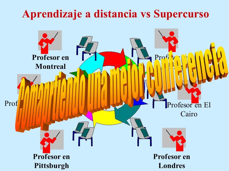 Aprendizaje a distancia vs Supercourso Aula en Montreal Profesor en Montreal Estudiantes en Londres Estudiantes en Pittsburgh Estudiantes en Sao Paulo