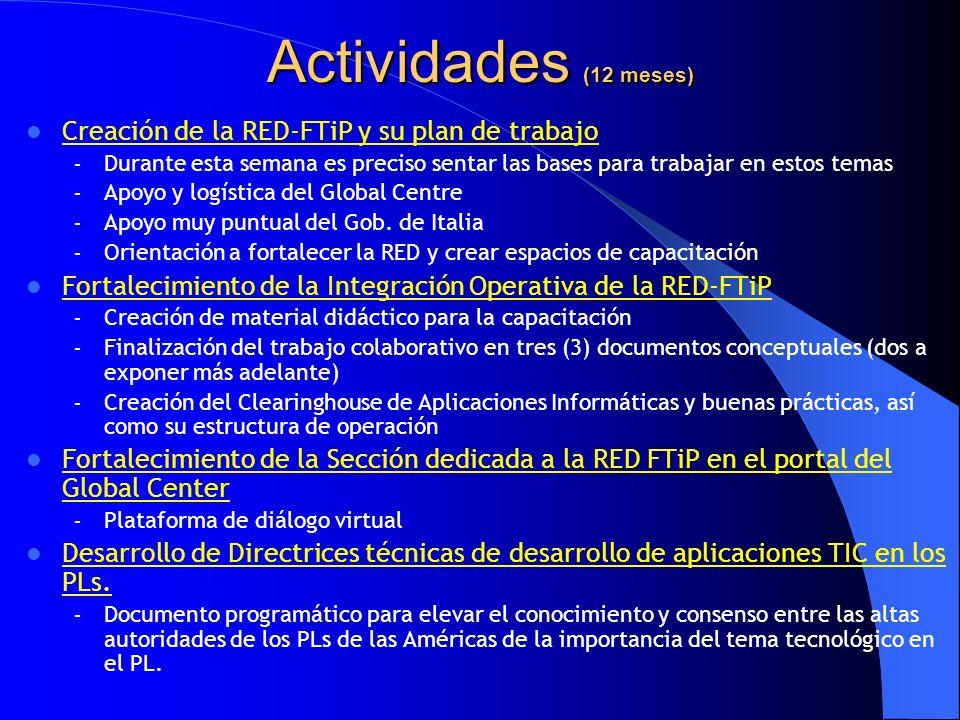 Actividades (12 meses) Creación de la RED-FTiP y su plan de trabajo – Durante esta semana es preciso sentar las bases para trabajar en estos temas – Apoyo y logística del Global Centre – Apoyo muy puntual del Gob.