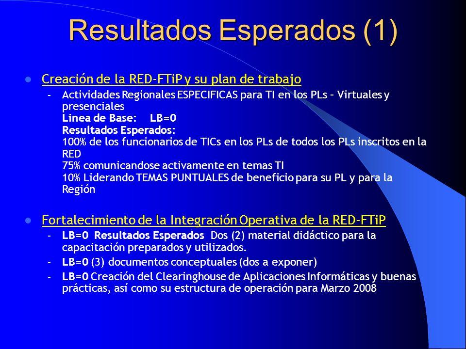 Resultados Esperados (1) Creación de la RED-FTiP y su plan de trabajo – Actividades Regionales ESPECIFICAS para TI en los PLs – Virtuales y presenciales Linea de Base: LB=0 Resultados Esperados: 100% de los funcionarios de TICs en los PLs de todos los PLs inscritos en la RED 75% comunicandose activamente en temas TI 10% Liderando TEMAS PUNTUALES de beneficio para su PL y para la Región Fortalecimiento de la Integración Operativa de la RED-FTiP – LB=0 Resultados Esperados Dos (2) material didáctico para la capacitación preparados y utilizados.