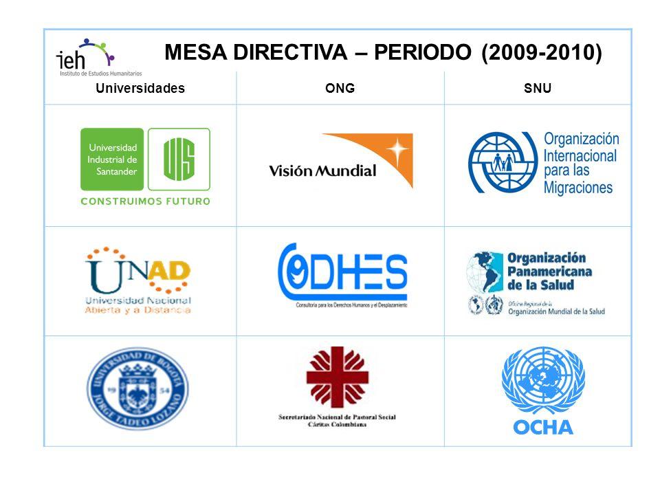 MESA DIRECTIVA – PERIODO (2009-2010) UniversidadesONGSNU