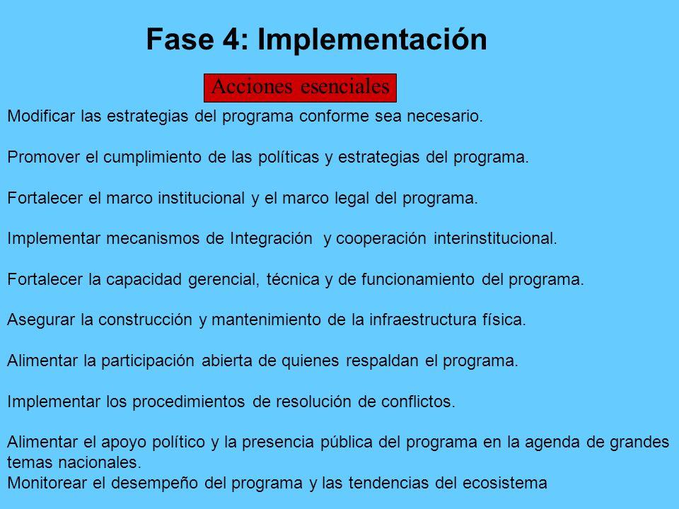 Fase 4: Implementación Modificar las estrategias del programa conforme sea necesario. Promover el cumplimiento de las políticas y estrategias del prog
