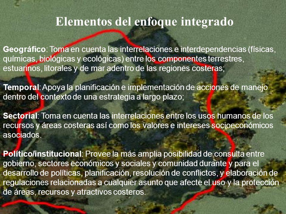 Geográfico: Toma en cuenta las interrelaciones e interdependencias (físicas, químicas, biológicas y ecológicas) entre los componentes terrestres, estu
