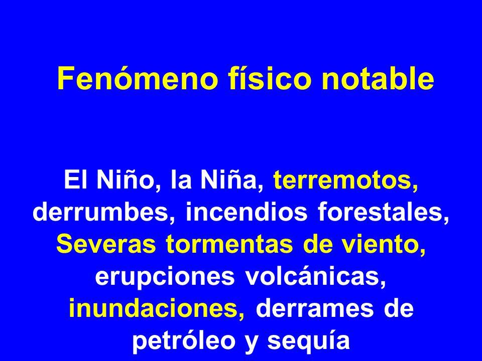 Fenómeno físico notable El Niño, la Niña, terremotos, derrumbes, incendios forestales, Severas tormentas de viento, erupciones volcánicas, inundacione