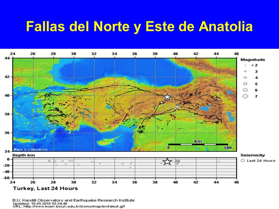Fallas del Norte y Este de Anatolia