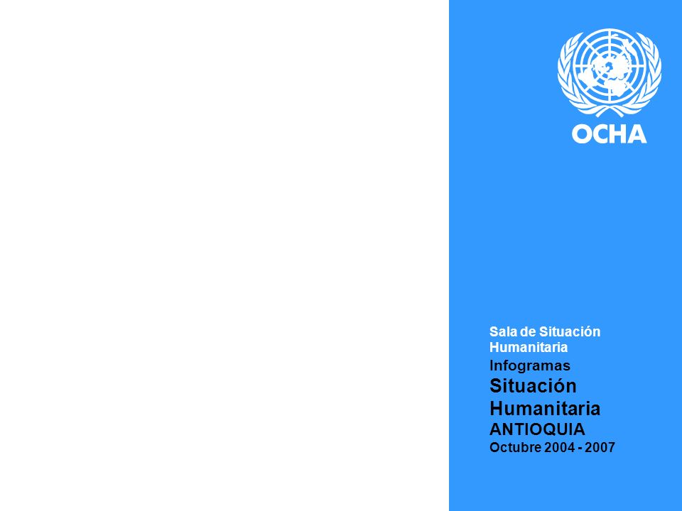 Antioquia Comunidades en riesgo (Estimativos) 01/01/05 – 31/10/07 Sala de Situación Humanitaria OCHA UN Colombia Fuente: Sistema de Alertas Tempranas – Defensoría del Pueblo MUNICIPIONOTAS/INFO DE RIESGO APARTADÓ1 ARGELIA1 CÁCERES1 DABEIBA1 ITUANGO2 MEDELLÍN2 MURINDÓ1 TARAZÁ1 VIGÍA DEL FUERTE3 YARUMAL1