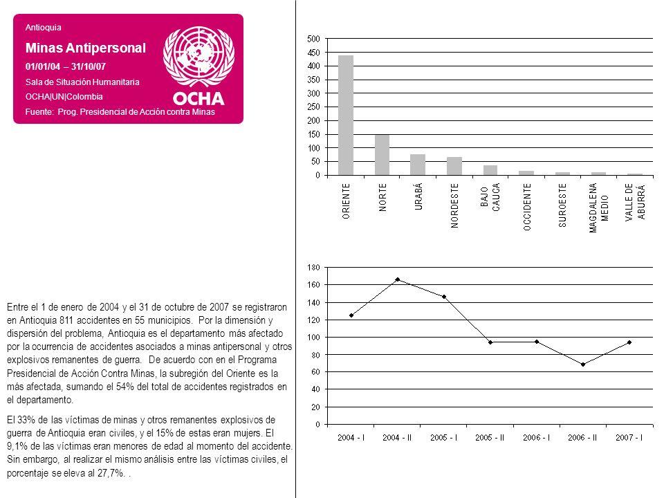 Antioquia Minas Antipersonal 01/01/04 – 31/10/07 Sala de Situación Humanitaria OCHA|UN|Colombia Fuente: Prog. Presidencial de Acción contra Minas Entr
