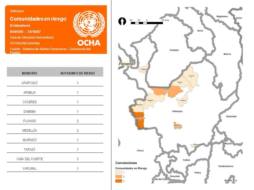Antioquia Comunidades en riesgo (Estimativos) 01/01/05 – 31/10/07 Sala de Situación Humanitaria OCHA|UN|Colombia Fuente: Sistema de Alertas Tempranas – Defensoría del Pueblo MUNICIPIONOTAS/INFO DE RIESGO APARTADÓ1 ARGELIA1 CÁCERES1 DABEIBA1 ITUANGO2 MEDELLÍN2 MURINDÓ1 TARAZÁ1 VIGÍA DEL FUERTE3 YARUMAL1