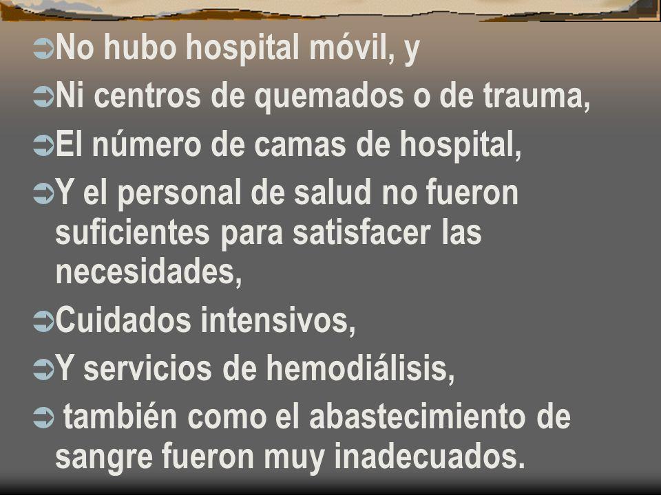 No hubo hospital móvil, y Ni centros de quemados o de trauma, El número de camas de hospital, Y el personal de salud no fueron suficientes para satisfacer las necesidades, Cuidados intensivos, Y servicios de hemodiálisis, también como el abastecimiento de sangre fueron muy inadecuados.