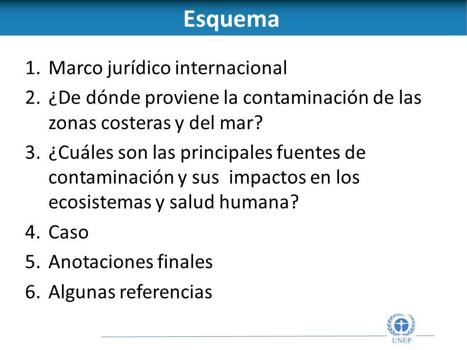 1.Marco jurídico internacional 2.¿De dónde proviene la contaminación de las zonas costeras y del mar.