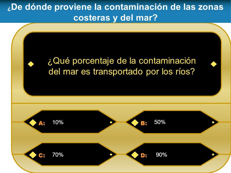 Escobar, J.2002. La contaminación de los ríos y sus efectos en las áreas costeras y el mar.