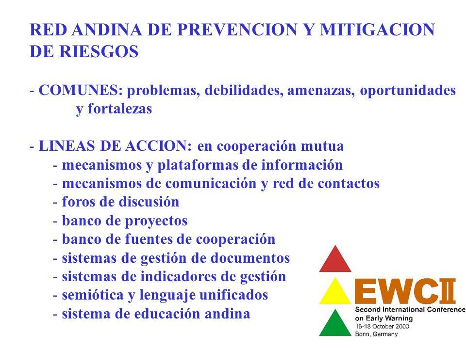 LINEAS DE ACCION Y ESTRATEGIAS - PLANIFICACION ANDINA COMPARTIDA - Planes, programas y proyectos comunes - Ej.