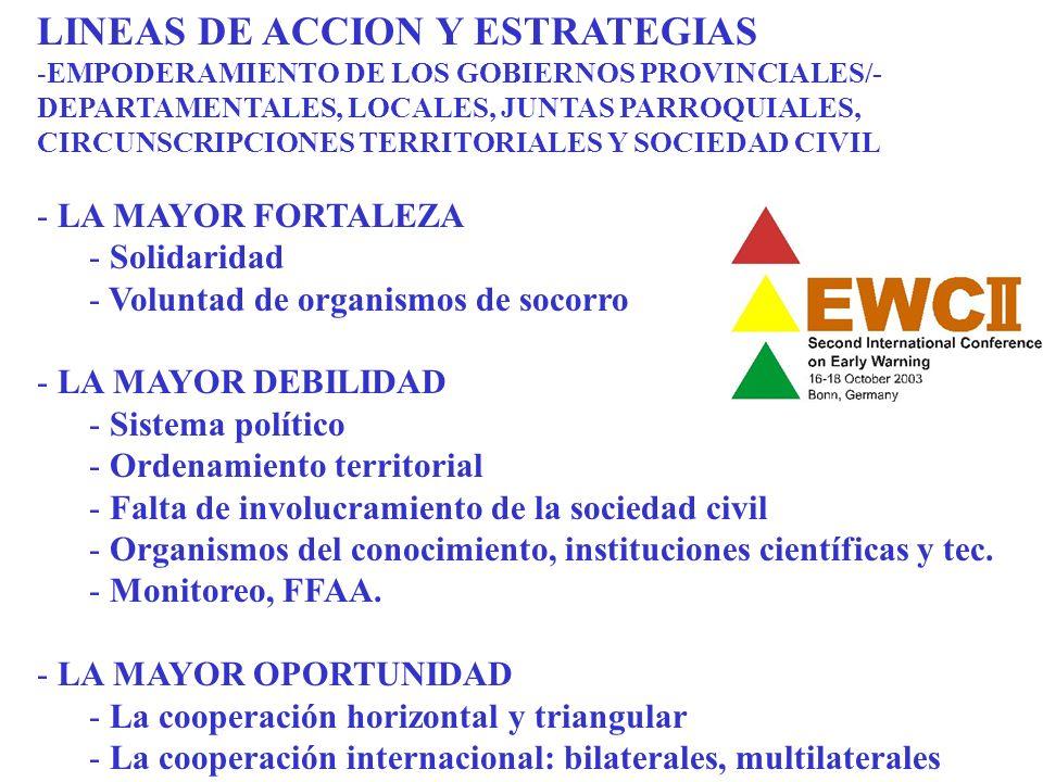 LINEAS DE ACCION Y ESTRATEGIAS -EMPODERAMIENTO DE LOS GOBIERNOS PROVINCIALES/- DEPARTAMENTALES, LOCALES, JUNTAS PARROQUIALES, CIRCUNSCRIPCIONES TERRIT