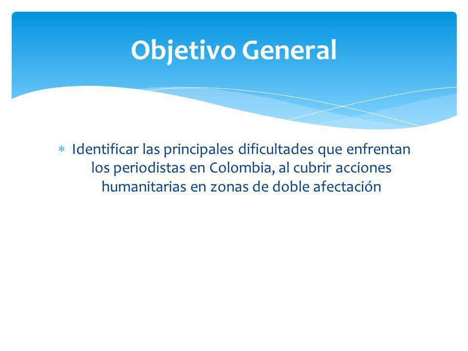 Identificar las principales dificultades que enfrentan los periodistas en Colombia, al cubrir acciones humanitarias en zonas de doble afectación Objetivo General