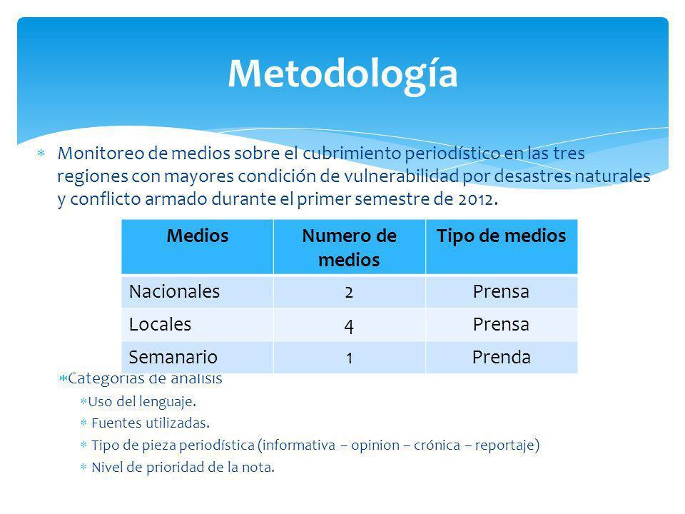 Monitoreo de medios sobre el cubrimiento periodístico en las tres regiones con mayores condición de vulnerabilidad por desastres naturales y conflicto