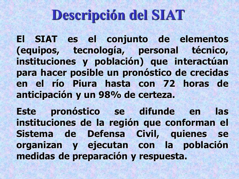 El SIAT es el conjunto de elementos (equipos, tecnología, personal técnico, instituciones y población) que interactúan para hacer posible un pronóstic