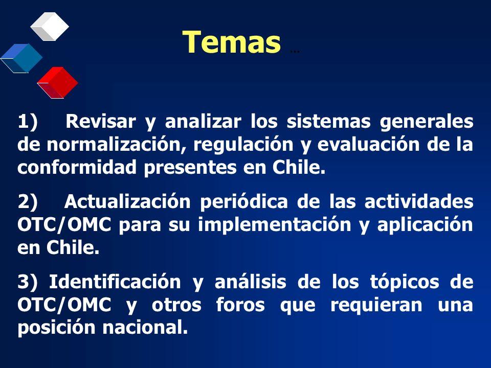 Temas... 1) Revisar y analizar los sistemas generales de normalización, regulación y evaluación de la conformidad presentes en Chile. 2) Actualización