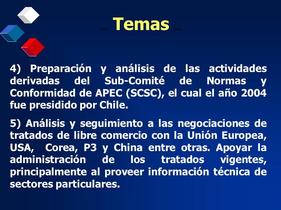 … Temas... 4) Preparación y análisis de las actividades derivadas del Sub-Comité de Normas y Conformidad de APEC (SCSC), el cual el año 2004 fue presi