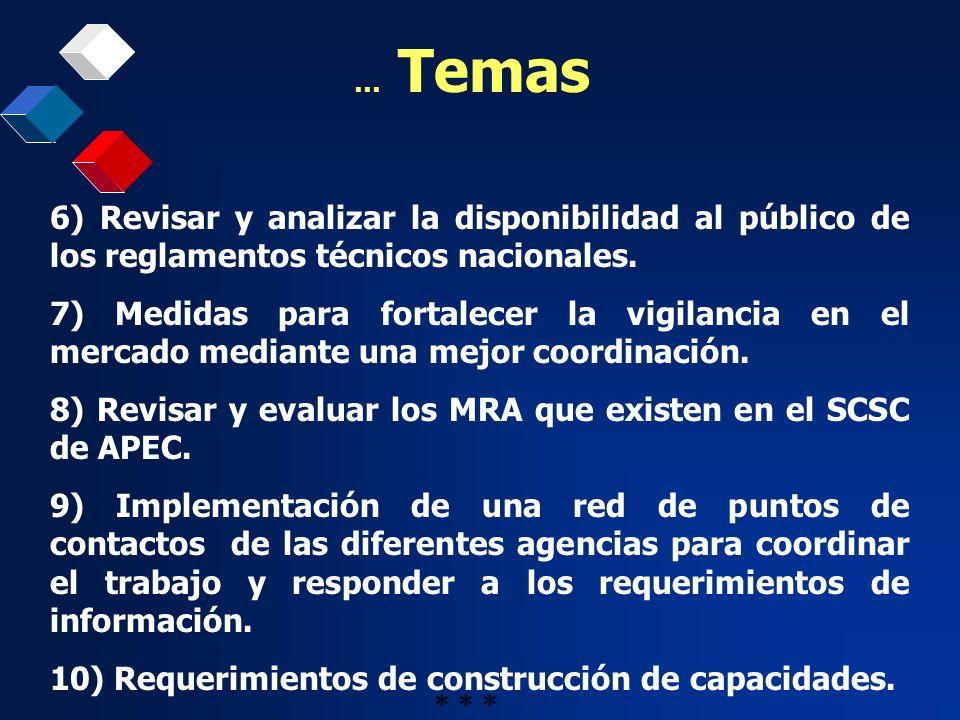 … Temas 6) Revisar y analizar la disponibilidad al público de los reglamentos técnicos nacionales. 7) Medidas para fortalecer la vigilancia en el merc