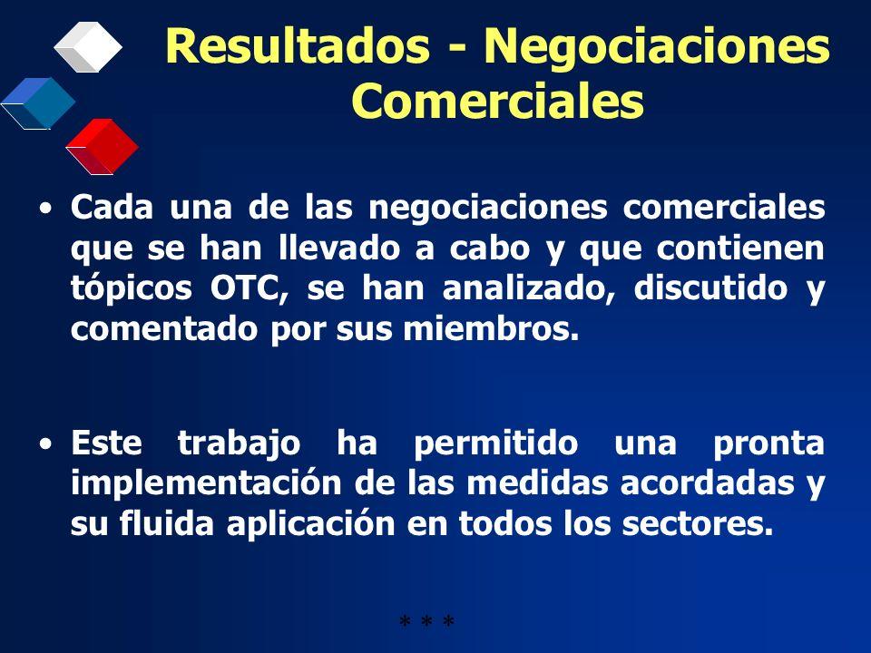 Resultados - Negociaciones Comerciales Cada una de las negociaciones comerciales que se han llevado a cabo y que contienen tópicos OTC, se han analiza