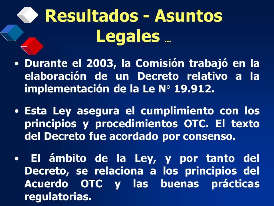 Resultados - Asuntos Legales... Durante el 2003, la Comisión trabajó en la elaboración de un Decreto relativo a la implementación de la Le N° 19.912.