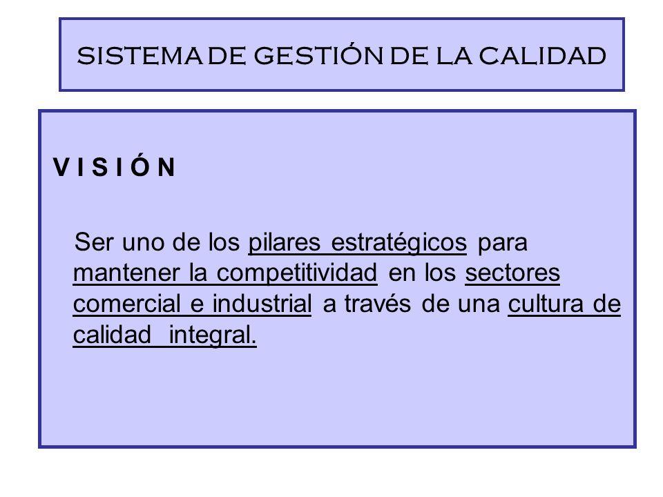 SISTEMA DE GESTIÓN DE LA CALIDAD ISO 9002-1994-ISO-9100-2000 VISIÓNMISIÓN POLÍTICA DE CALIDAD PRINCIPIOS DE ACTUACIÓN
