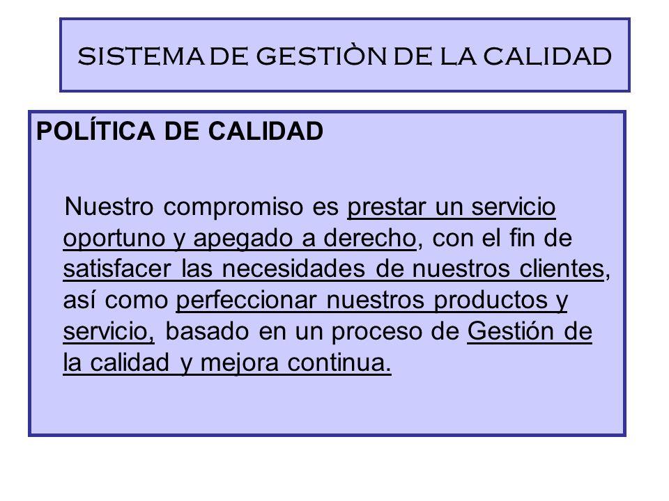 SISTEMA DE GESTIÒN DE LA CALIDAD M I S I Ó N Promover la aplicación y el cumplimiento de la Ley Federal sobre Metrología y Normalización (LFMN) median