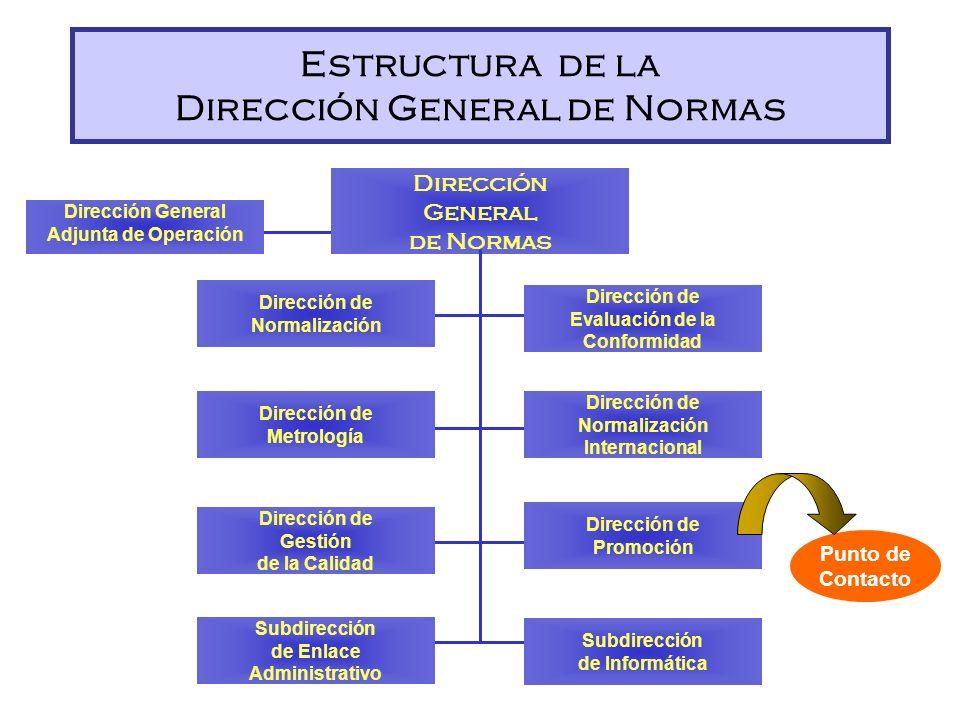 Secretaría de Economía Subsecretaría de Normatividad, Inversión Extranjera y Prácticas Comerciales Internacionales Subsecretaría de Normatividad, Inve