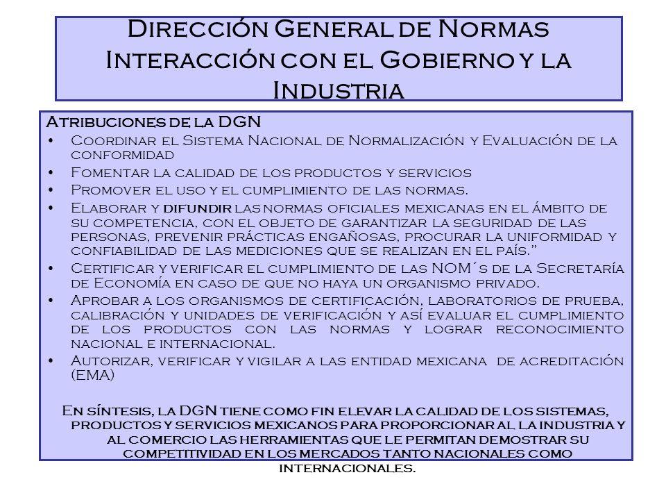 Estructura de la Dirección General de Normas Dirección General de Normas Dirección General Adjunta de Operación Punto de Contacto Dirección de Normali