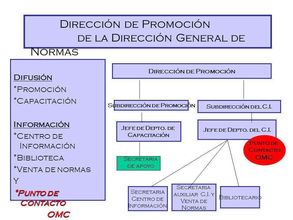 Secretaría de Economía Dirección General de Normas Tanto la Ley FMN como el Reglamento Interior de la Secretaría de Economía definen las actividades y