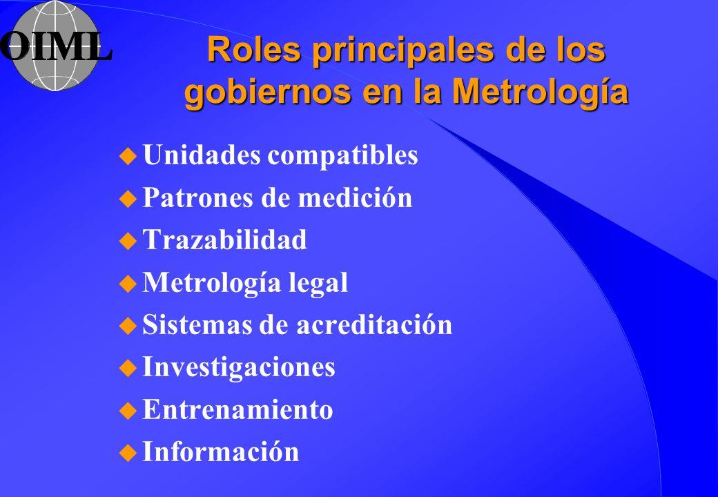 Roles principales de los gobiernos en la Metrología u Unidades compatibles u Patrones de medición u Trazabilidad u Metrología legal u Sistemas de acre