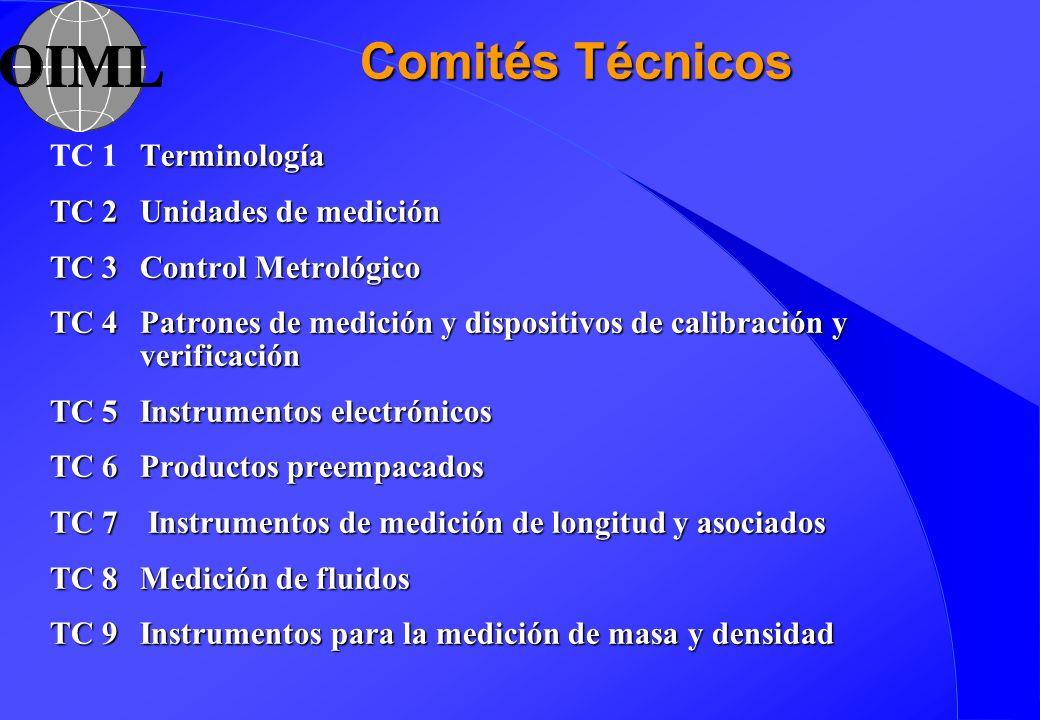 Comités Técnicos Terminología TC 1Terminología TC 2Unidades de medición TC 3Control Metrológico TC 4Patrones de medición y dispositivos de calibración