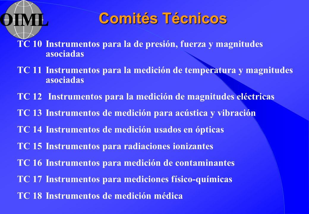 Comités Técnicos TC 10Instrumentos para la de presión, fuerza y magnitudes asociadas TC 11Instrumentos para la medición de temperatura y magnitudes as